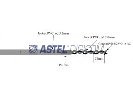 Unshielded Twisted Pair Control Cable