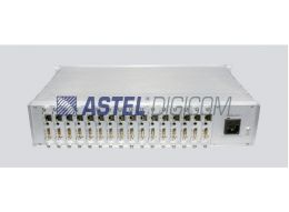 HDMI to IP Encoder H265