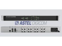 QPSK to IPTV EncoderH264 Output