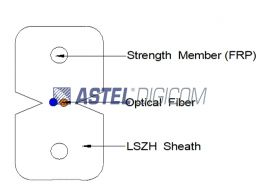 Bend Insensitive Single Mode FTTH Cable