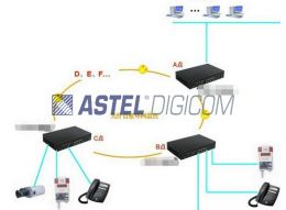 Media Converter 4 Port Ethernet to Fiber Gigabit Dual Fiber
