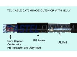 Outdoor Shielded CAT3 Jelly Filled 10P to 100P Telephone Cable