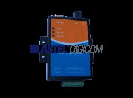 Control Signals RS 232 to Fiber