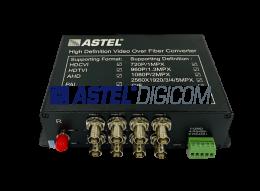 Video to Fiber Converter 5MP AHD