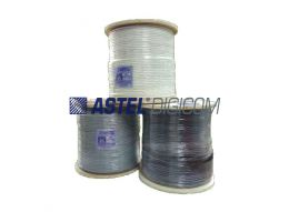 RG-6 Copper Series coaxial cable for CCTV