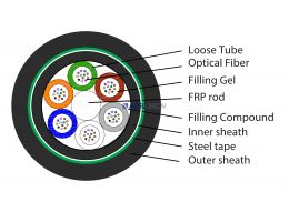 Single Mode Optical Fibre Cable with Dual Sheath